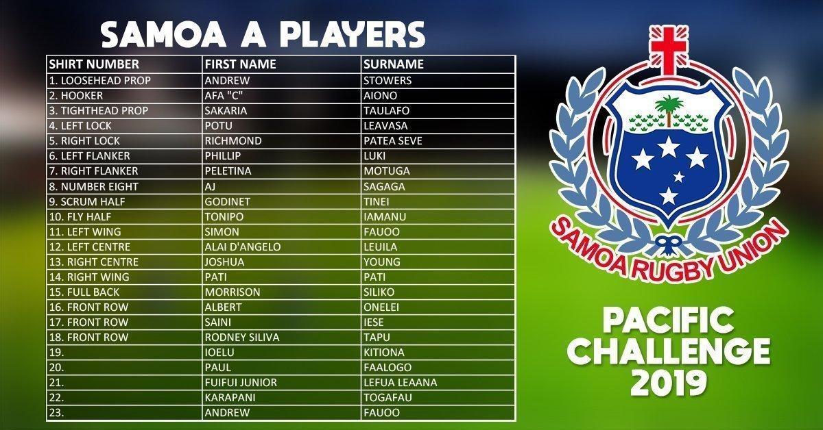 Samoa A to Play Junior Japan Pacific Challenge 2019 - Samoa
